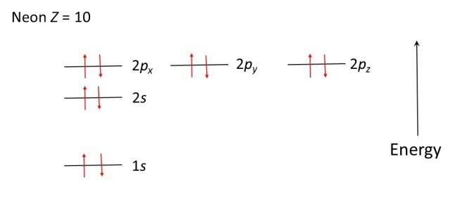 Z=10 Ne cropped