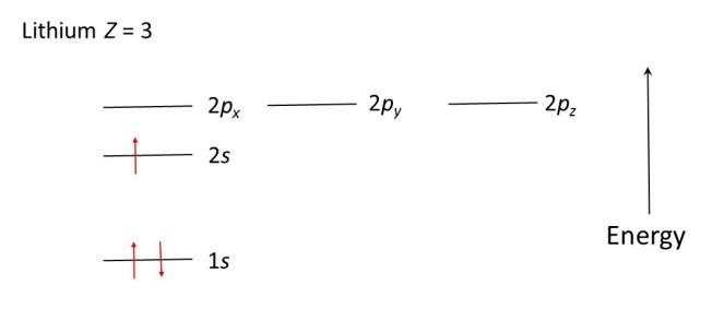 Z=3 Li cropped