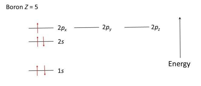 Z=5 B cropped