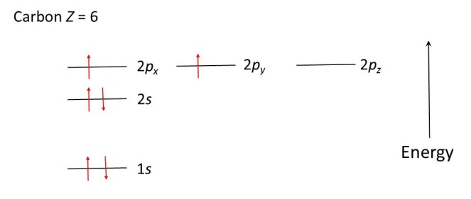 Z=6 C cropped