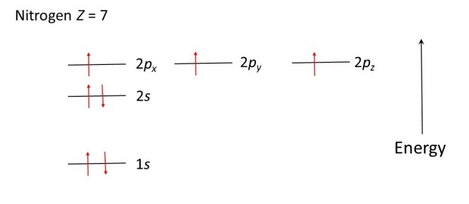 Z=7 N cropped