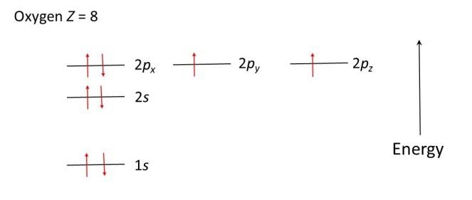 Z=8 O cropped