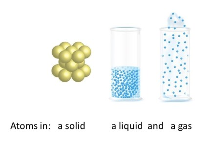 atoms-in-solid-liquid-and-gas-cropped