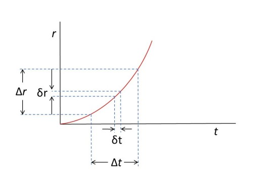 graph-cropped