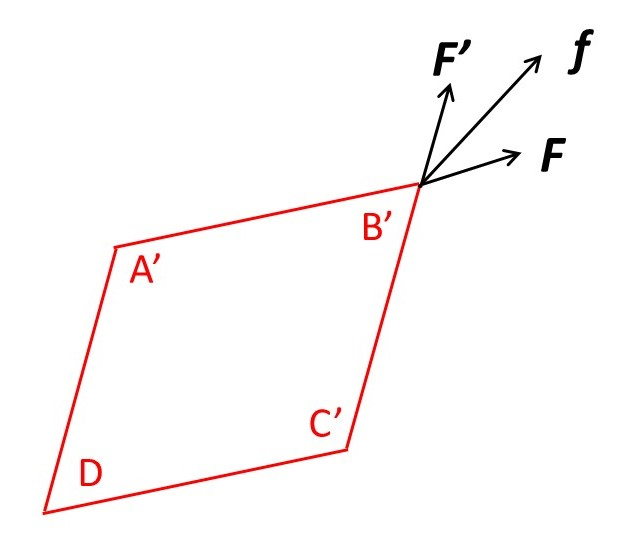 fig3a